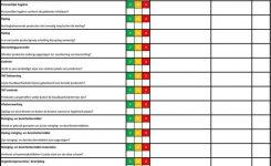 Haccp Checklist Keuken